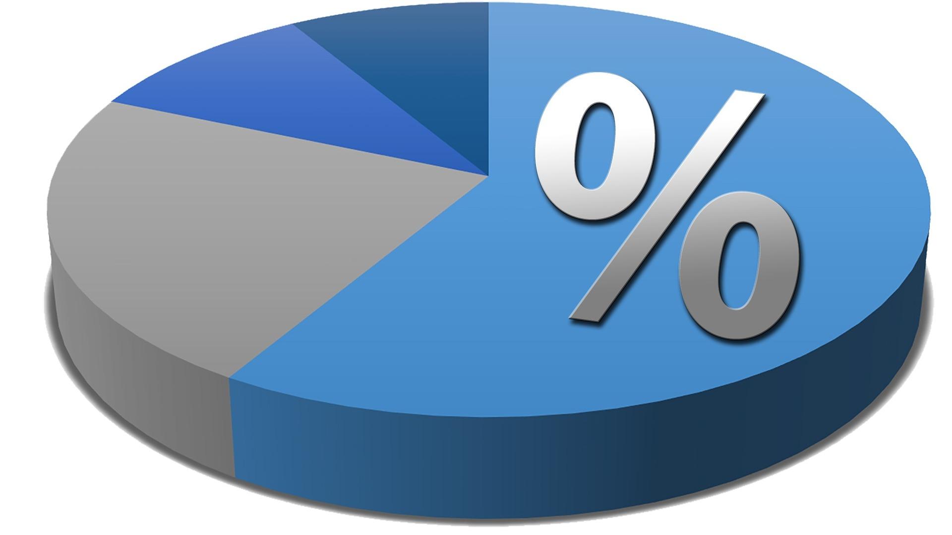 Meinungsumfrage – die Ergebnisse